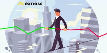 Exness ile Forex Ticaretinde Risk Yönetimi Nedir? Risk Nasıl Hesaplanır